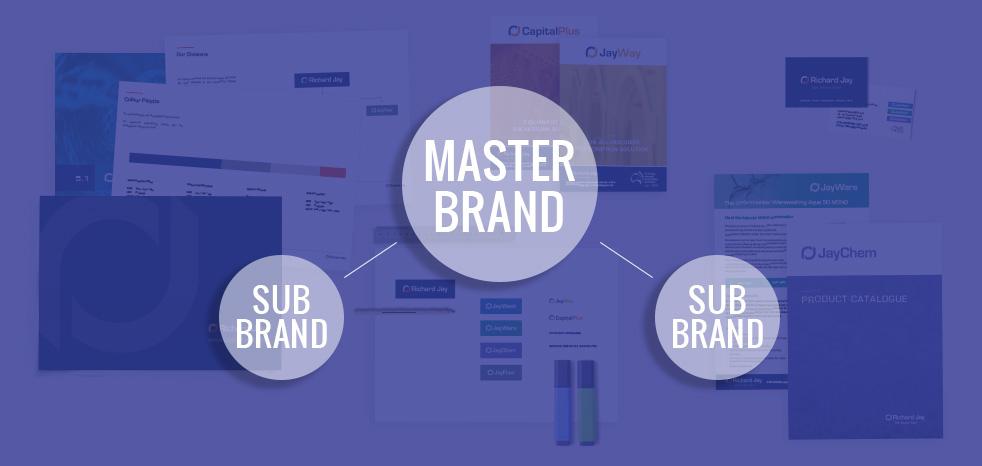 brand agency