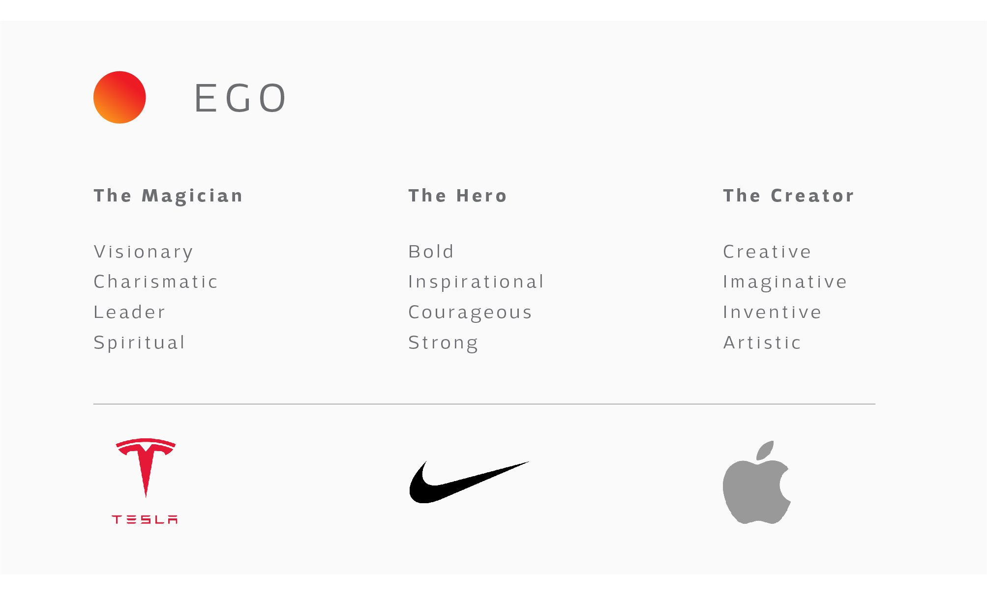 ego, brand, personality, types, magician, the-hero, the-creator
