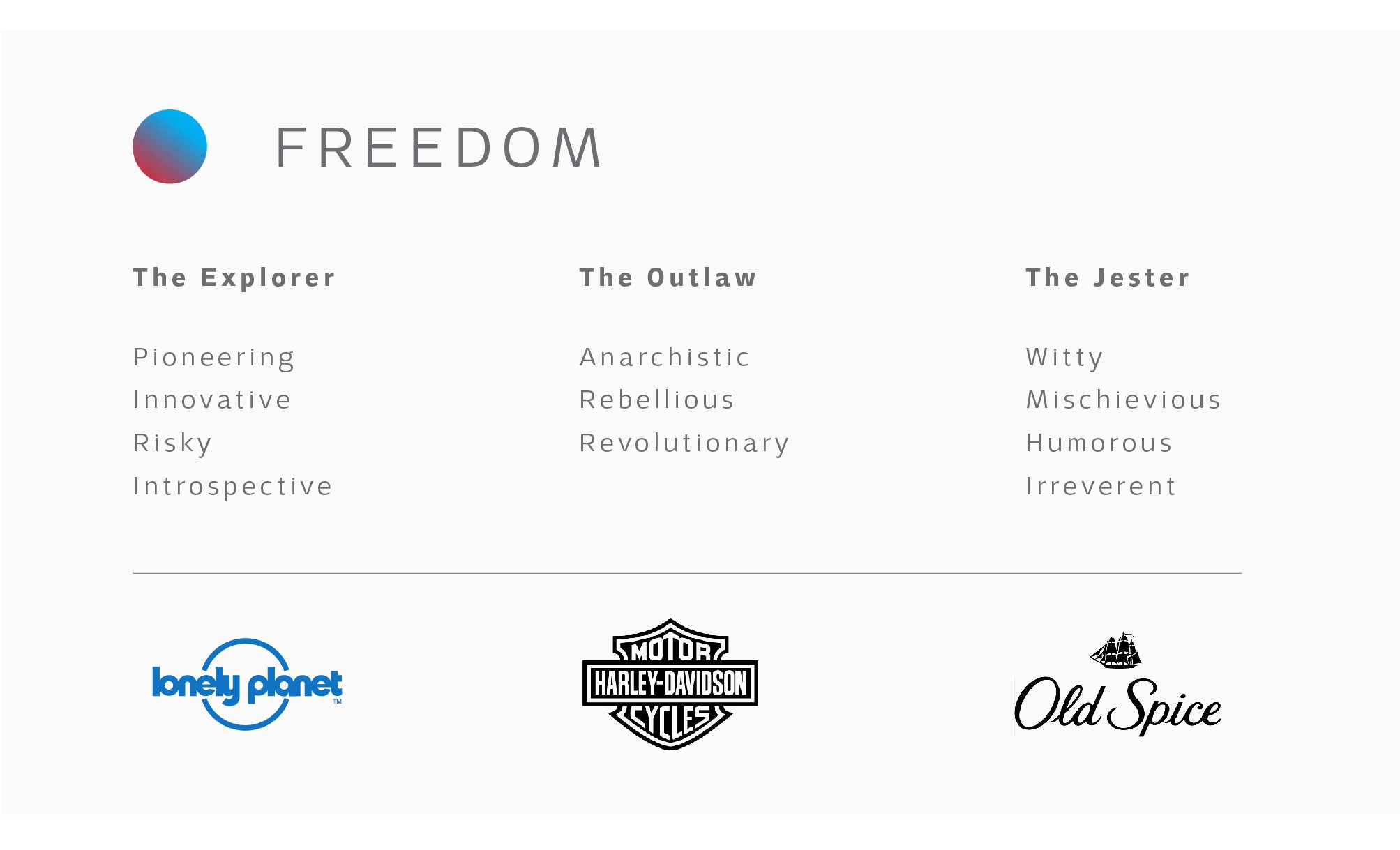 freedom, brand, personality, types, explorer, outlaw, jester